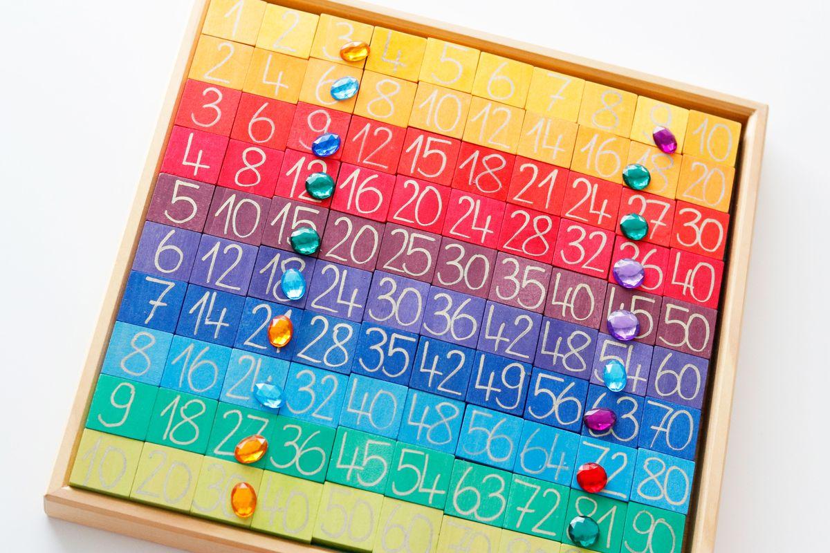 tabla-del-3-y-el-9