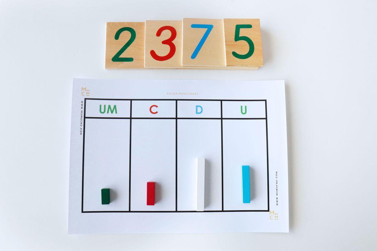representacion-numero-valor-posicional