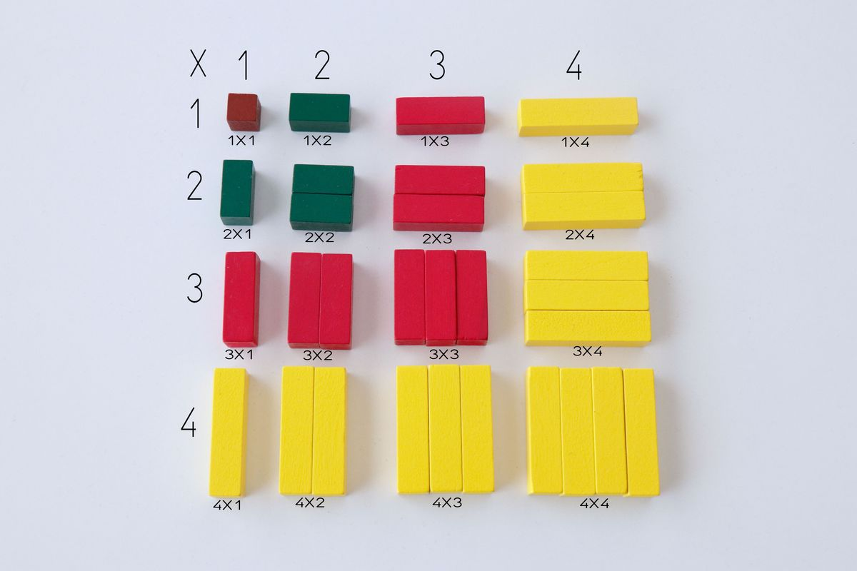 tabla-de-pitagoras