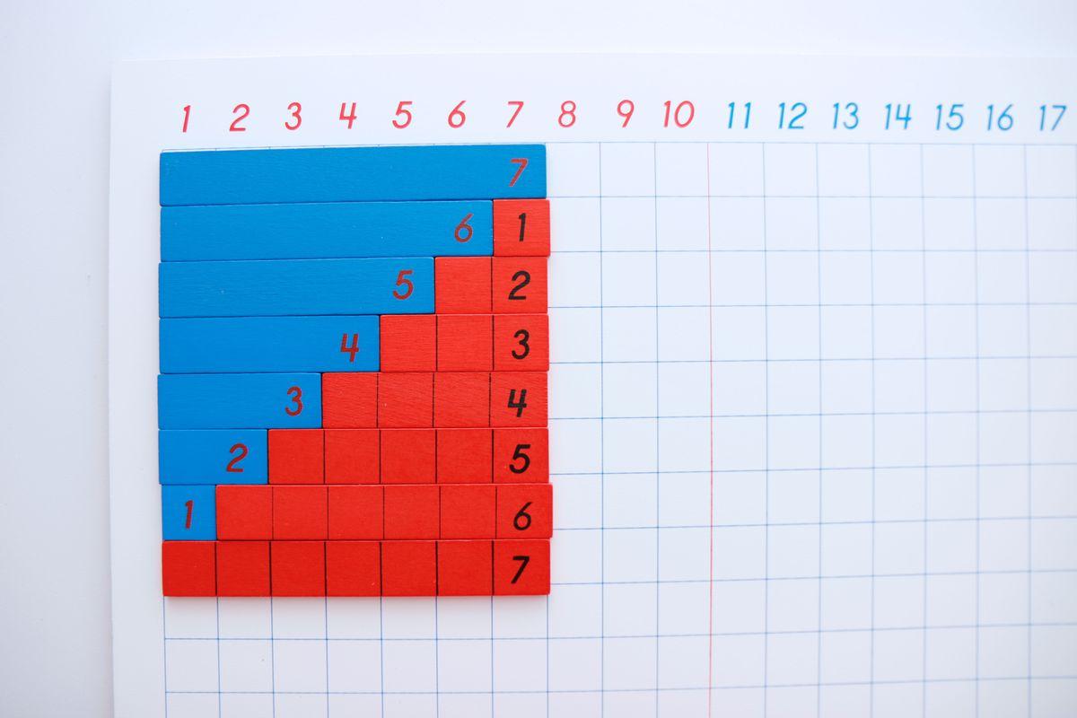 tabla-de-tiras-de-la-suma-montessori-53
