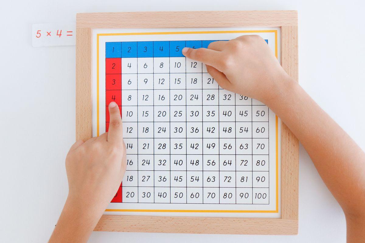tabla-de-dedos-de-la-multiplicacion-montessori-07