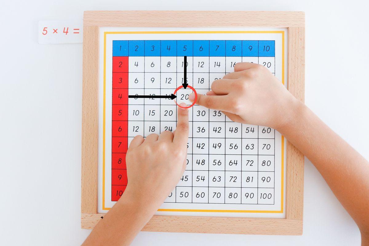 tabla-de-dedos-de-la-multiplicacion-montessori-11
