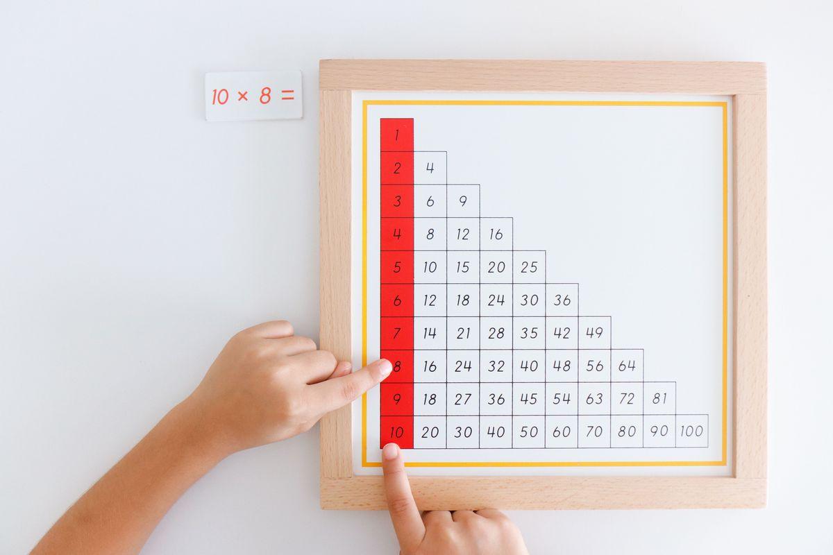 tabla-de-dedos-de-la-multiplicacion-montessori-20