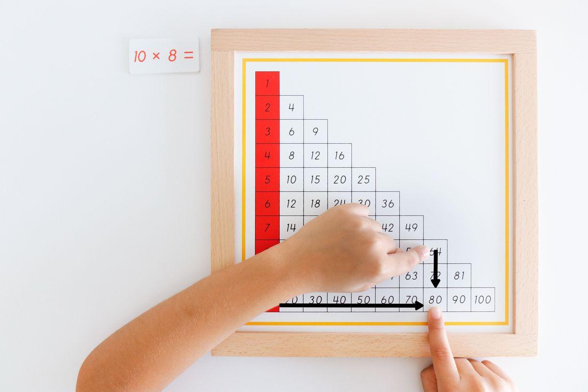 tabla-de-dedos-de-la-multiplicacion-montessori-24