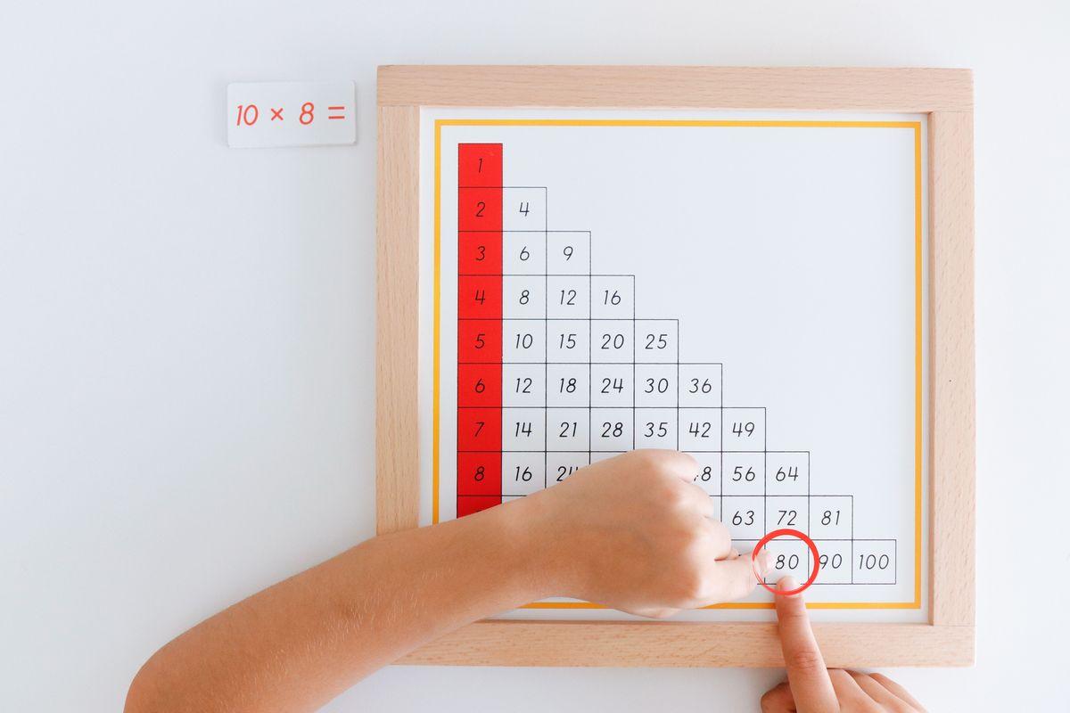 tabla-de-dedos-de-la-multiplicacion-montessori-27