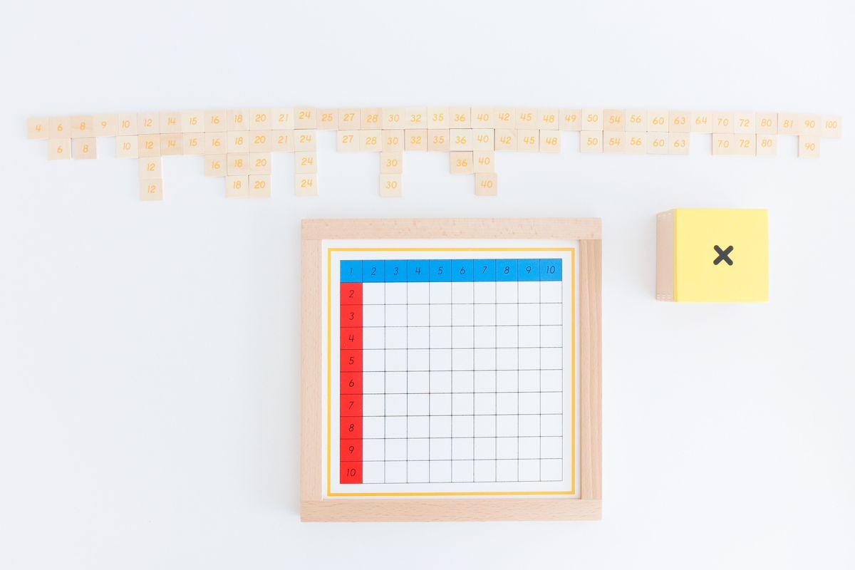 tabla-de-dedos-de-la-multiplicacion-montessori-32