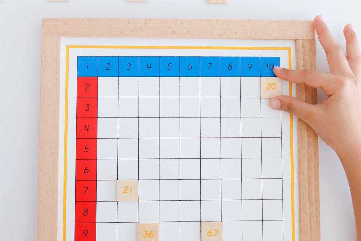 tabla-de-dedos-de-la-multiplicacion-montessori-52
