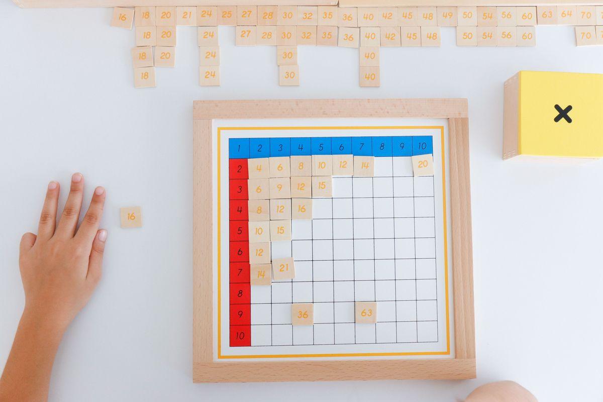 tabla-de-dedos-de-la-multiplicacion-montessori-54