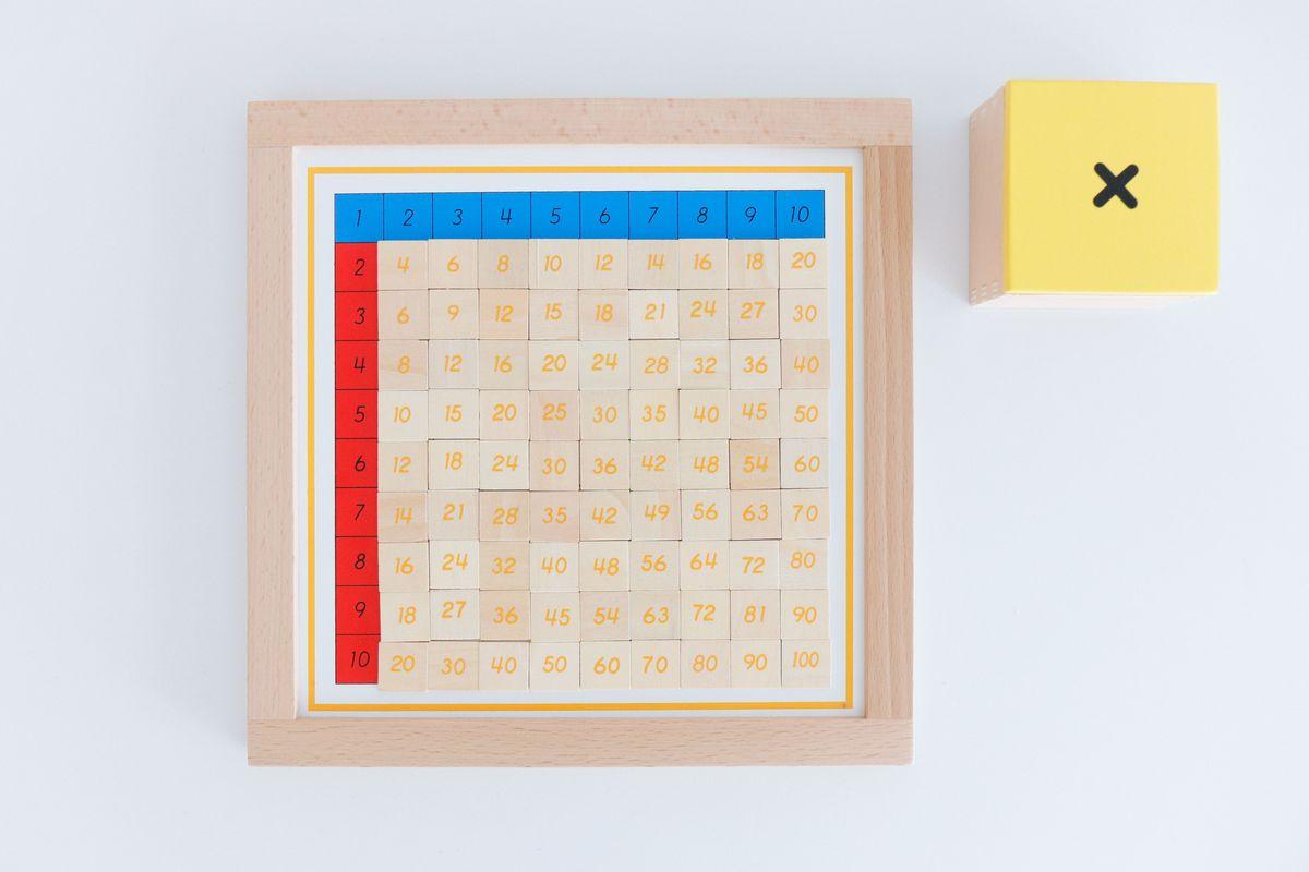 tabla-de-dedos-de-la-multiplicacion-montessori-58