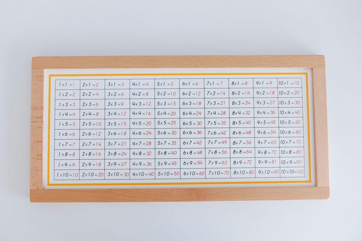 tabla-de-dedos-de-la-multiplicacion-montessori-60
