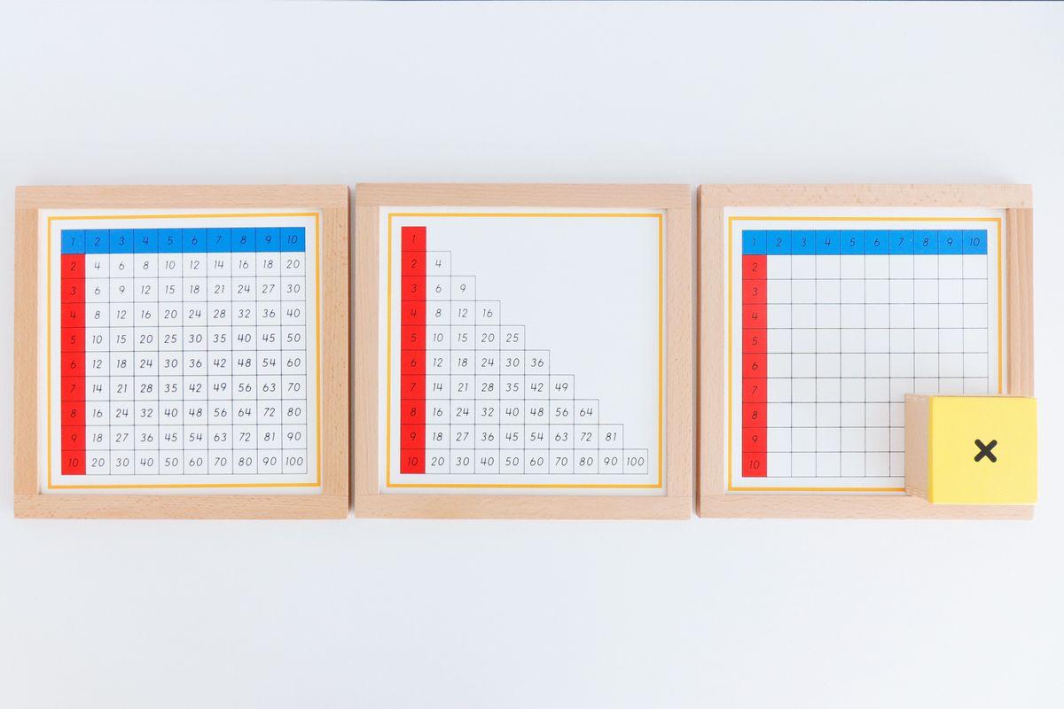 tabla-de-dedos-de-la-multiplicacion-montessori-63