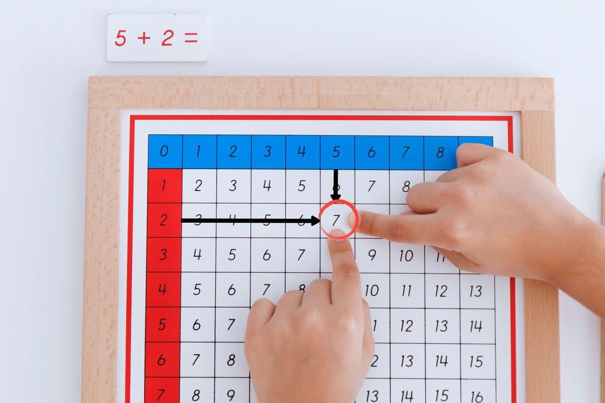 tabla-de-dedos-de-la-suma-montessori-y-tabla-de-control-36