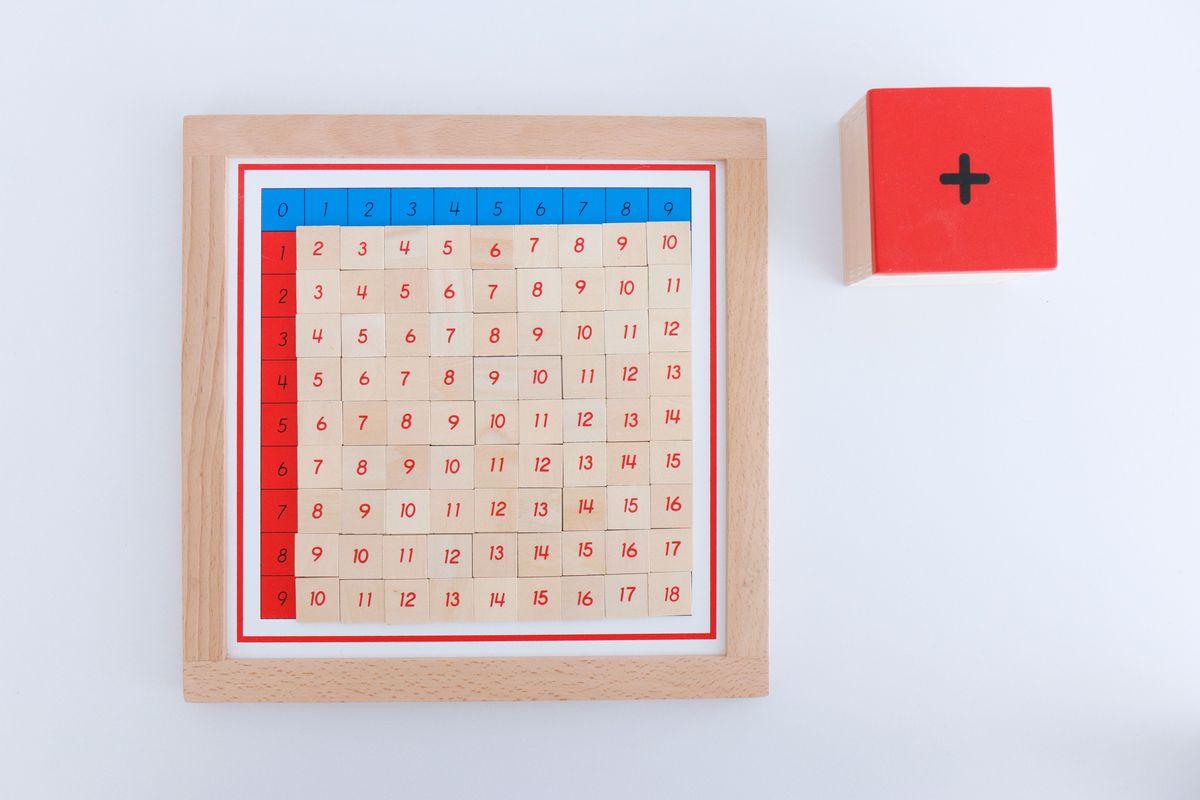 tabla-de-dedos-de-la-suma-montessori-y-tabla-de-control-68