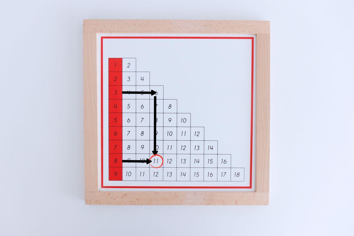 tabla-de-dedos-de-la-suma-montessori-y-tabla-de-control-85