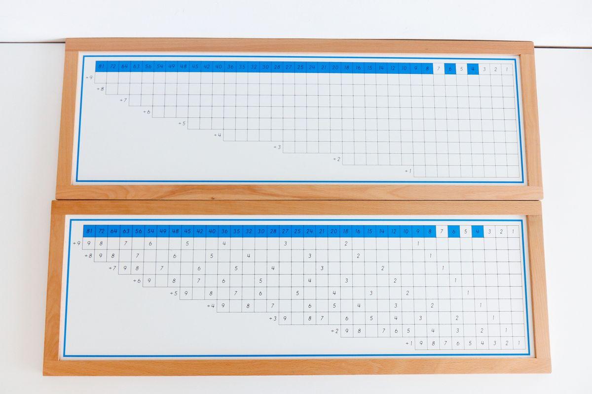 tabla-de-dedos-de-la-division-montessori-y-tabla-de-control-01