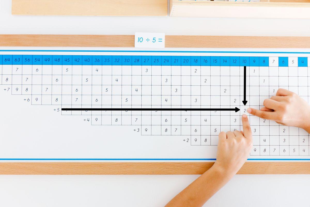 tabla-de-dedos-de-la-division-montessori-y-tabla-de-control-20