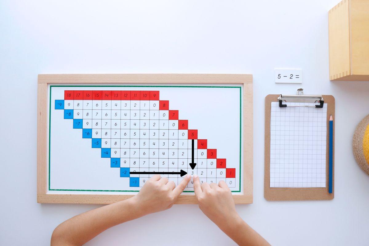 tabla-de-dedos-de-la-resta-montessori-y-tablas-de-control-12a