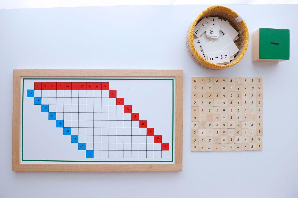 tabla-de-dedos-de-la-resta-montessori-y-tablas-de-control-54