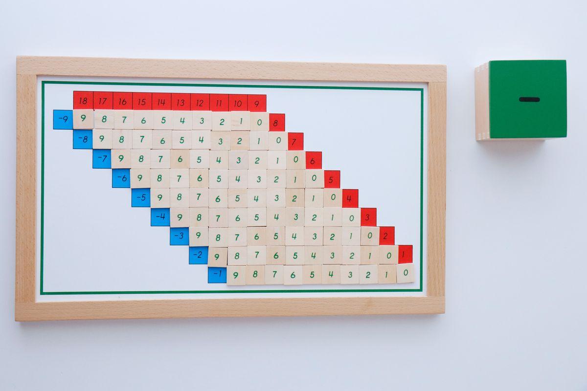 tabla-de-dedos-de-la-resta-montessori-y-tablas-de-control-72