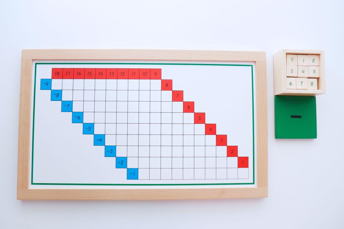 tabla-de-dedos-de-la-resta-montessori-y-tablas-de-control-74