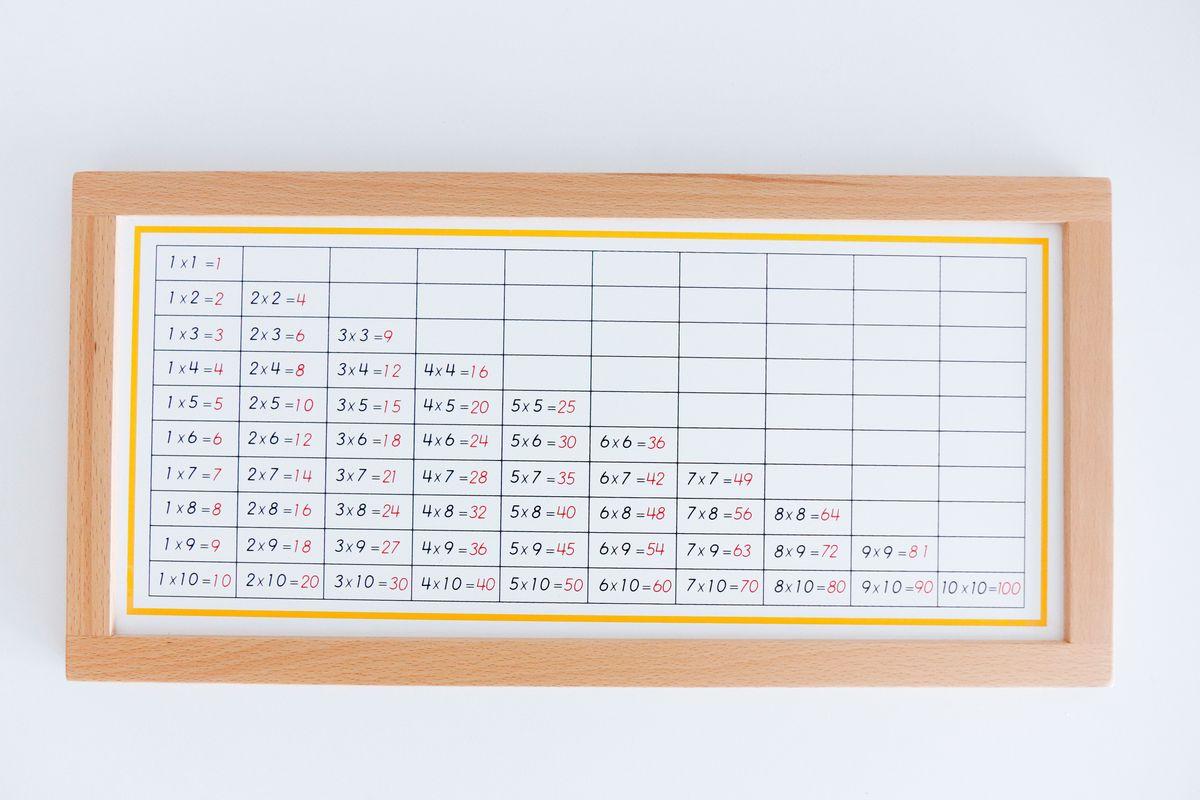 tabla-de-control-de-la-multiplicacion-2