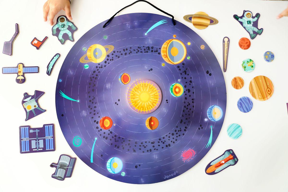 sistema-solar-janod-1